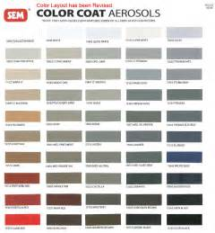 Dallas Upholstery Fabric Dye For Interior Parts Nastyz28 Com