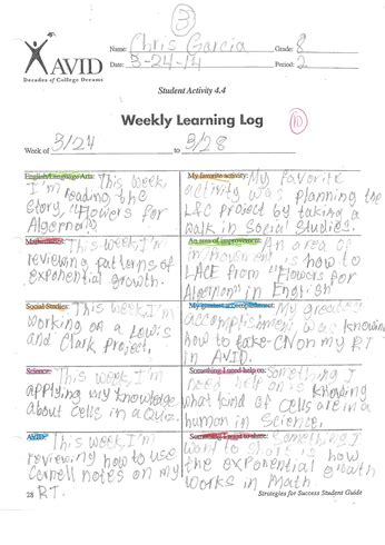 Weekly Learning Log Avid Learning Log Template