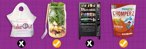 Resisting The Food Temptation by 5 Tips For Resisting Office Food Temptation Hungry