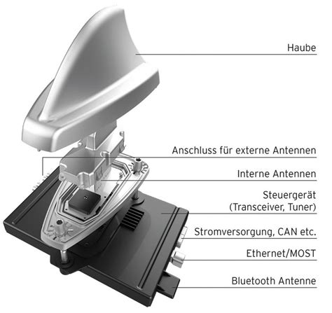 smart antenna soll komplexitaet reduzieren
