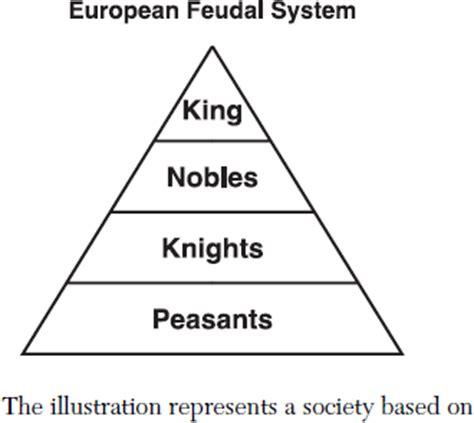 Ottoman Social Structure Ottoman Empire Social Structure The Social Hierarchy Of The Ottoman Empire Otto Empire