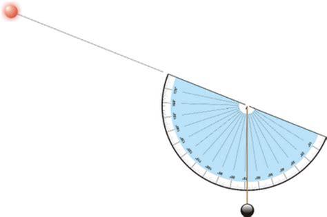 membuat puisi sederhana membuat klinometer sederhana 171 indahnya matematika