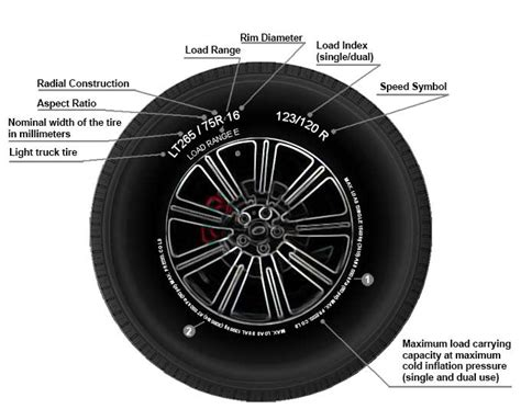 light truck tire size designation  service description