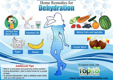 uti dehydration severe dehydration symptoms in elderly day program