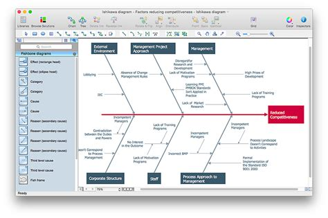 visio fishbone template fishbone diagram in visio gallery how to guide and refrence