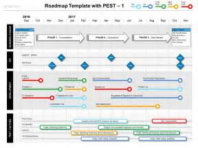 road map template powerpoint roadmap with pest factors template