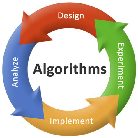 tutorial for design and analysis of algorithms reviews for algorithms design and analysis part 1 from