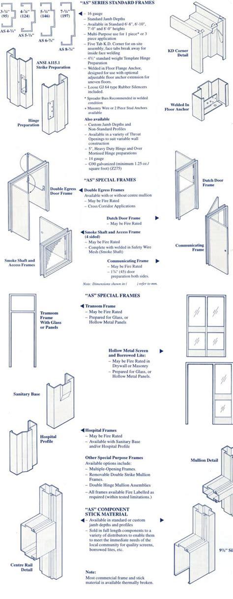 Hollow Metal Door Frame Details by Door Frame Hollow Metal Door Frame Details