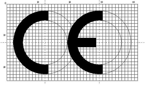 Ce Marking When Importing From China A Complete Guide Ce Label Template