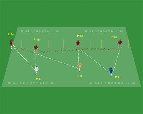 allenamento da portiere di calcio portieri tecnica di spostamento