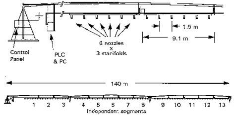 design criteria of hill irrigation center pivot diagram wiring library