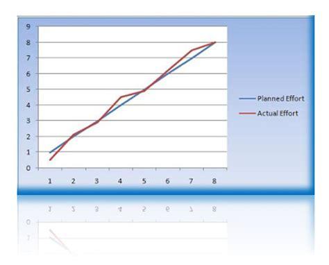 etl estimation template 100 etl estimation template 100 microsoft word cover
