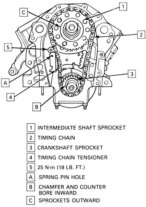 2002 GMC Truck Sierra 1500HD 4WD 6.0L FI OHV 8cyl | Repair