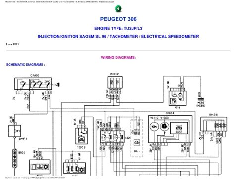 peugeot 306 headlight wiring diagram peugeot automotive