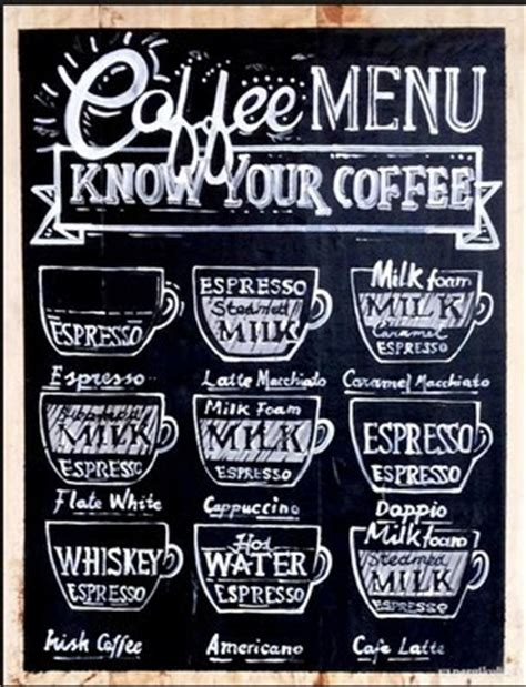 desain daftar menu minuman 10 daftar menu cafe gaul unik keren dan sederhana di dunia