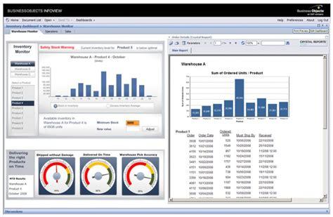 sap xcelsius tutorial pdf business activity monitoring bam transware ag