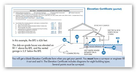 fema elevation certificate building diagrams flood elevation surveyors