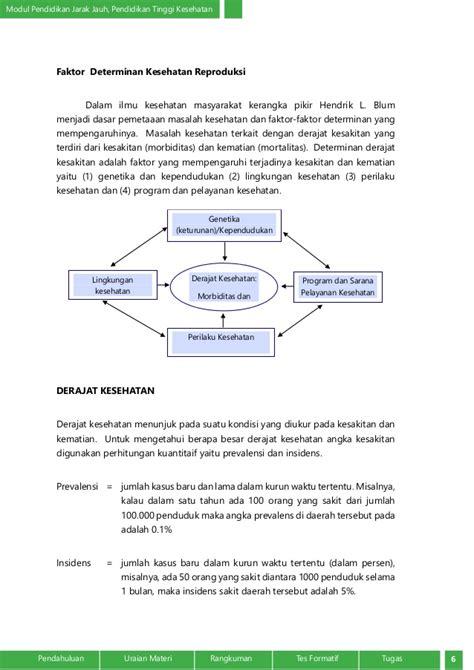 Dasar Dasar Ilmu Kesehatan Masyarakat Dalam Kebidanan analisis masalah dalam kebidanan komunitas
