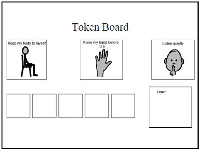 token reward system template best photos of if then token board token economy board