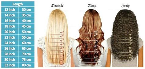 Hair Length For Type sle order available different types of curly weave hair