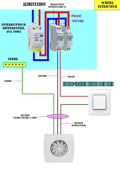 Comment Brancher Un Extracteur De Salle De Bain by Aerateur Salle De Bain Sans Electricite Dnanpa