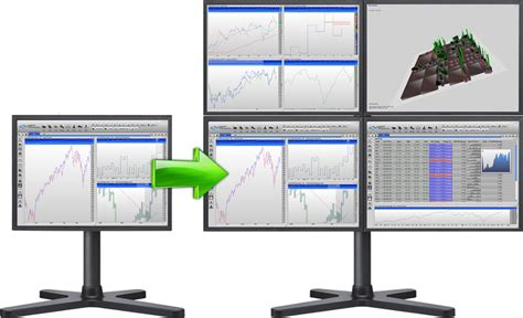Multi Monitor multi monitor market analyst software