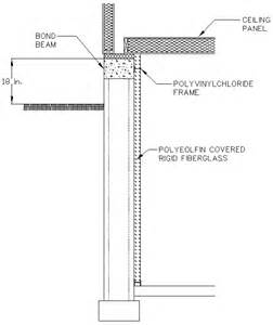 basement wall crosssection images frompo 1