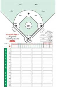 batting order template pin softball lineup card on