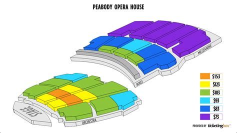 goodspeed opera house seating plan peabody opera house seating chart box d pictures to pin on pinterest pinsdaddy