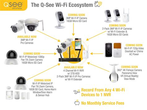 home alarm system surveillance wiring diagram home