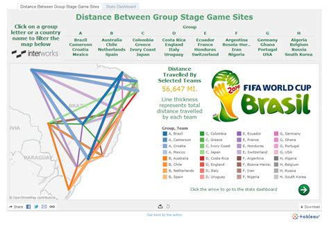 world cup standings 2014 world cup stage standings