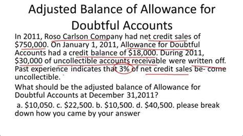 allowance for doubtful accounts balance sheet exle