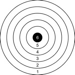 bullseye chart template paper