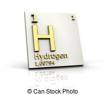 idrogeno tavola periodica tavola elementi idrogeno forma periodico elementi