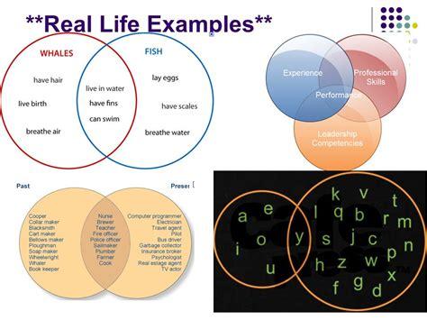 application of venn diagram problems application of venn diagram 28 images application of