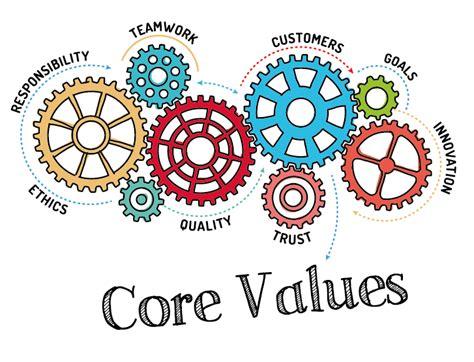 performance management software centranum
