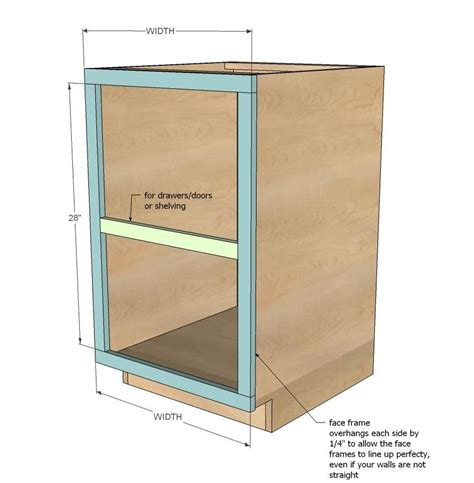 Kitchen Base Cabinet Plans by White Build A Frame Base Kitchen Cabinet