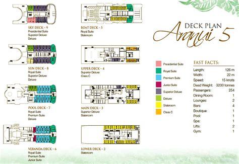 pictures of plans mv aranui 3 deck plan