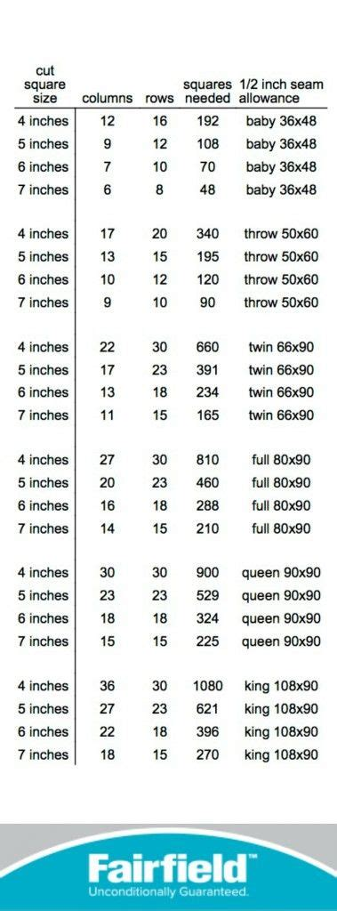 quilt pattern calculator 1000 images about quilts on pinterest quilt crown