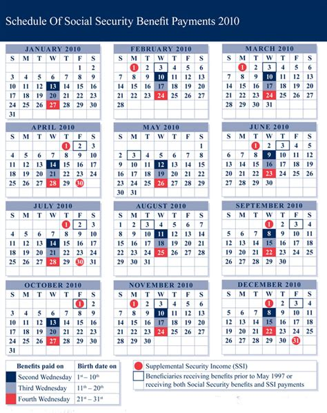Ssi Calendar 2015 Social Security Payment Schedule 2015 Search Results