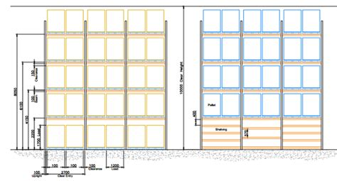 warehouse layout case study organic products supplier go supply chain