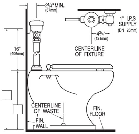 Standard Water Closet Dimensions by Manually Operated Exposed Toilet Water Closet