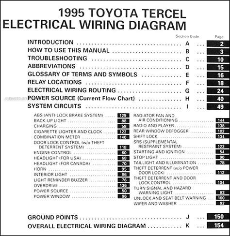 motor repair manual 1996 toyota tercel parking system 1995 toyota tercel wiring diagram wiring diagrams image free gmaili net