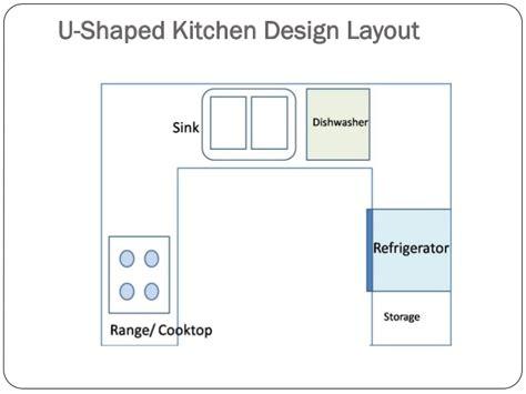 u shaped kitchen layout hac0 com kitchen design