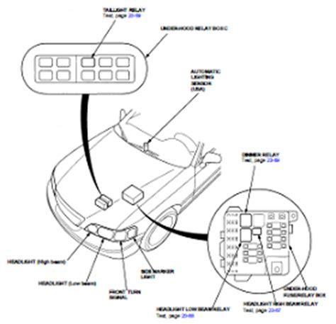 1996 2004 3 5rl Honda Acura Service Manual Free Service