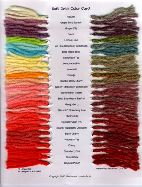 kool aid hair dye colors how to dye alpaca fiber with kool aid alpacabytes 171