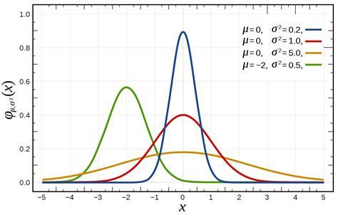 pattern of distribution test exle original file svg file nominally 720 215 460 pixels