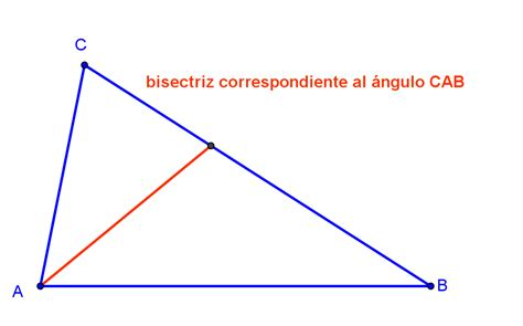 Bisectrices. Incentro
