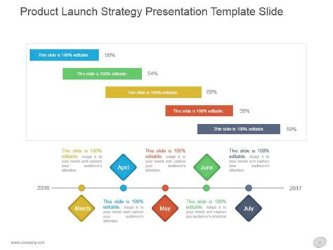 product launch strategy presentation template slide