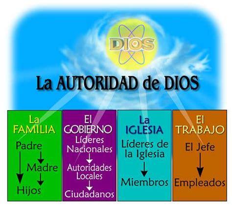 imagenes autoridad espiritual la autoridad delegada por dios lecci 243 n 11 de la vida